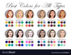 Illustration about Stock vector seasonal color analysis palette for all types of female appearance. Best colors for for 12 types. Face of young woman. Illustration of clothes, choice, beauty - 134840788 Soft Autumn Deep, Warm Autumn, Deep Winter Colors, Summer Colors, Color Me Beautiful, Spring Color Palette, Soft Summer Palette, Light Spring, Clear Spring