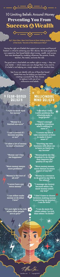 Today I want to share a special infographic with you that highlights two very different beliefs — fear-based beliefs and millionaire mind beliefs. See if you can identify with any of the fear-based beliefs that may be holding you back from success and wealth.