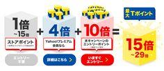 https://s.yimg.jp/images/shp_edit/cms/promotion/limited_store/premium/pc/formula/img_02_x29.jpg