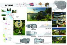 Dwelling for James Bond 007 | arch. stud. Sok Muygech