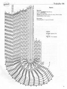 Não tão comum...: Crochê - Tapete Oval - com gráfico