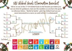 An educator's journey exploring the UN Global Goals - Part 3: Activate! Un Global Goals, Personal Project Ideas, Sustainability Education, Project Based Learning, Design Thinking, Teacher Newsletter, Middle School, Exploring, Journey