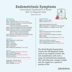 Endometriosis Symptoms, Endometriosis Awareness, Fibromyalgia, Menstrual Migraines, Premenstrual Dysphoric Disorder, Health Literacy, Lady Parts, Current President, Medical Field