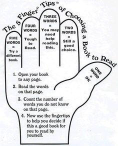 Hoe kies ik een boek?