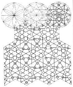 "El-Said and Parman: ""Geometric Concepts in Islamic Art"", p. 104"