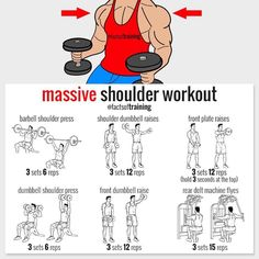 Shoulder Workouts | Posted By: NewHowtoLoseBellyFat.com