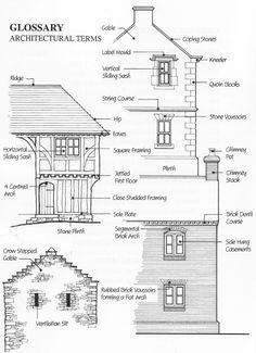 b75f4e66ea8393624dc1f1396a25853c architecture board gothic architecture?b=t i pinimg com 236x b7 5f 4e b75f4e66ea8393624dc1f13