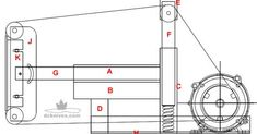 """DIY plan to make a four wheel 2 x 72"""" belt grinder. The frame is from HSS material. You can modify it however you like."""
