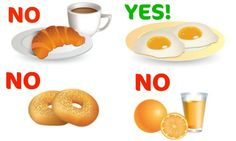 Eat a low carb breakfast to manage blood sugar levels throughout the day