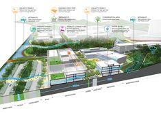 Universiti Teknologi Petronas Research Cluster – Sasaki Architecture Graphics, Green Architecture, Landscape Architecture, Architecture Diagrams, Implementation Plan, Urban Design Diagram, Tourism Development, Corporate Interiors, Landscape Services