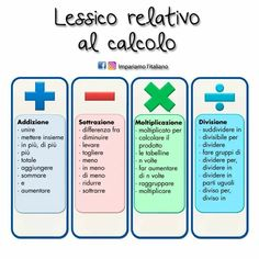 Learning Italian Through Vocabulary Italian Grammar, Italian Vocabulary, Italian Words, Italian Language, Italian Lessons, Math Tutor, Learning Italian, Math Activities, Elementary Schools