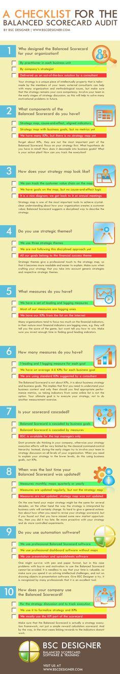 Balanced Scorecard Checklist Infographic