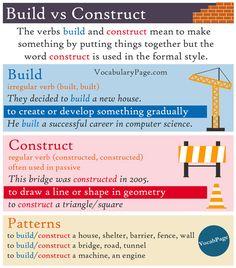 Build vs Construct