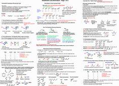 Org 1 Summary Sheets