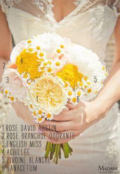 ©Madame Artisan Fleuriste - bouquet de mariee jaune et rose - La mariee aux pieds nus