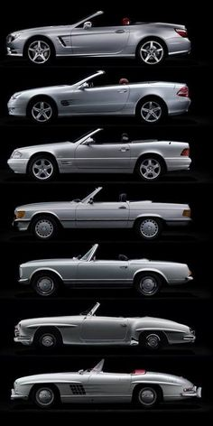 Evolution of the Mercedes-Benz SL