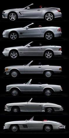Evolution Mercedes Benz SL