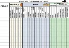 ITALIANO-tabella-per-analisi-grammaticale.jpg (600×424)