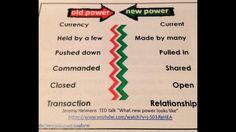 Old power vs new power