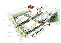 Concept sketch - main access routes