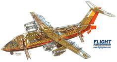 British Aerospace 146-200 cutaway drawing