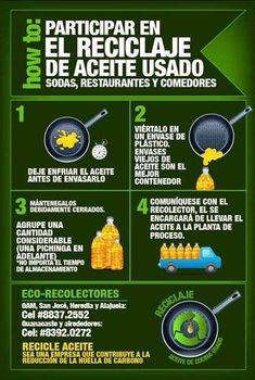 Compro aceite usado de cocina