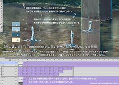 予告篇でも使われている水たまりのカットです。「言の葉の庭」では限られた作画枚数(制作予算)をなるべくキャラクターの芝居に活かすため、雨に関する表現は作画チームではなく撮影(コンポジット・合成)チームで行っています(監督である僕自身が撮影監督も兼任しているためコントロールしやすいという理由もあります)。 左の画面ではPhotoshop CS6のビデオレイヤーで、雨が着水する時のしぶきの動きを描いています。このビデオレイヤーをAfterEffectsで読み込んで画面を仕上げていきます。 The Garden Of Words, Animation Film, Anime Style, Motion Graphics, Photoshop, Scene, Teaching, Colouring, Drawing