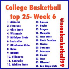 This weeks top 25! What surprises you? #Padgram