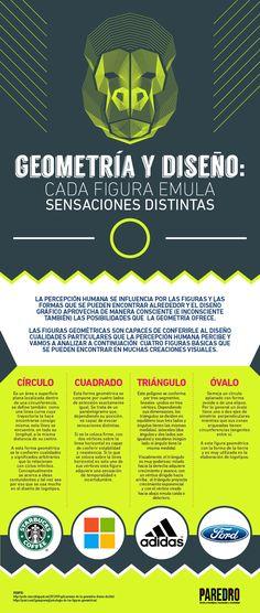 La geometría en el Diseño #infografia #infographic #design