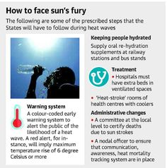 Latest Current Affairs 29 March 2017 - States get warning to brace for heat waves, Request Myanmar to drop border fencing project, Army Chief to be honoured in Nepal & more #currentaffairs #news #india #upsc #ias #coaching #exam #march2017 #thehindu