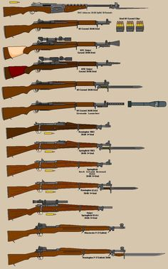 US Battle Rifles by BigChiefCrazyTalk on DeviantArt
