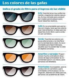 Tipos de colores en las lentes