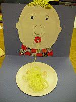 Mrs. Cates' Kindergarten: Nutrition