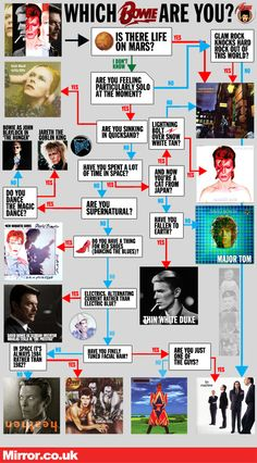 """David Bowie's new album """"The Next Day"""" came out this week. Which Bowie are you?"""