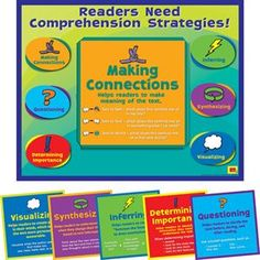 Read Strategies 6-In-1 Poster