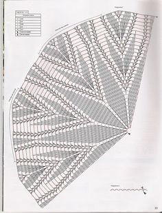 Crochet Patterns : Here's how this beautiful blouse crochet yarn store Crochet Rug Patterns, Crochet Mandala, Doily Patterns, Crochet Motif, Thread Crochet, Crochet Yarn, Crochet Stitches, Crochet Blouse, Crochet Shawl Diagram