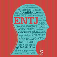 ENTJ. I highly recommend for anyone who can to take the Meyer-Briggs personality test. It's such a great reference for career choices and decision making. Not just a random thing like a horoscope