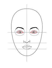Wikihow - Gesicht zeichnen