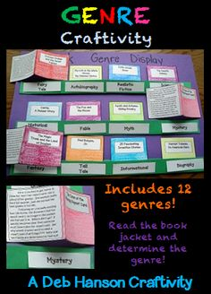"""Students cut out minibooks and fold them so that the title is on the front cover, and a brief description is on the back cover.  Based on those two things, students must determine the genre of the book. Then they cut out their books and make it into a """"Genre Book Display"""".   You can also integrate the skill of visualization or making predictions into this activity.  http://www.teacherspayteachers.com/Product/Genre-Craftivity-with-an-option-to-include-Visualization-and-Predicting-475400"""