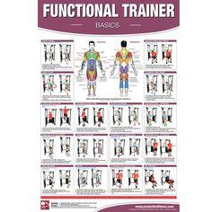 functional trainer - Cerca con Google