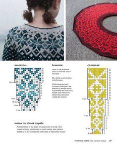Fair Isle Knitting Patterns, Knitting Charts, Sweater Knitting Patterns, Knitting Stitches, Knitting Designs, Knit Patterns, Crochet Mandala Pattern, Tapestry Crochet, Norwegian Knitting