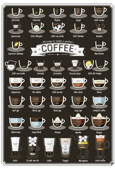 38 Ways to Make a Prefect Coffee Inforgraphics.