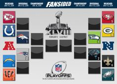 NFL Playoff Bracket 2014