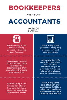 accounting and finance Whats the difference between accountants and bookkeepers Heres a side-by-side comparison. Accounting Notes, Accounting Basics, Bookkeeping And Accounting, Bookkeeping Services, Accounting And Finance, Accounting Services, Accounting Cycle, Learn Accounting, Accounting Education