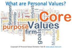 Why Identify and Establish Your Values?    We demonstrate and model values in action in personal and work behaviors and in decision making.  We use our values to make decisions about priorities in your daily work and personal life.