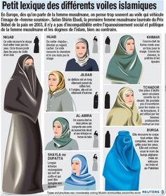 Life in communities.: What is Islam? Islamic Fashion, Muslim Fashion, Hijab Fashion, What Is Islam, Arabian Women, Hijab Niqab, Learn Islam, Islam Facts, Hijab Tutorial
