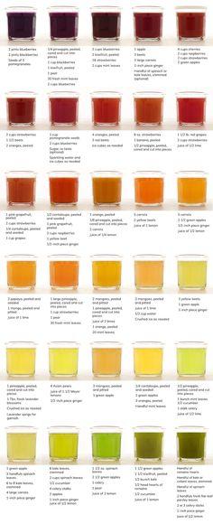 Quick juicing recipes via Williams Sonoma Healthy Juicer Recipes, Healthy Juice Drinks, Kiwi Recipes, Healthy Juices, Yummy Drinks, Smoothie Recipes, Baby Juice Recipes, Cleanse Recipes, Healthy Treats