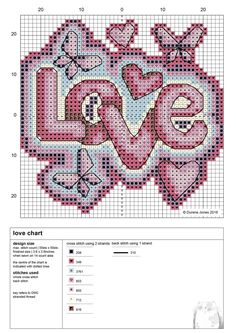 Durene Jones free Love chart