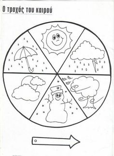 Weather wheel to print and color in for preK and kindergarten