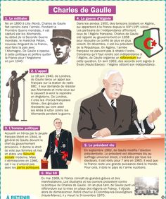 Fiche exposés : Charles de Gaulle Ap French, French History, French Words, Learn French, French Phrases, French Teaching Resources, Teaching French, Gaulle, Geography
